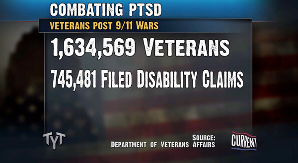 frightening stat… Let's always take care of our vets!